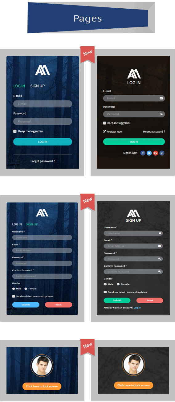 Admire - Bootstrap 4 Admin + Laravel Template - 5