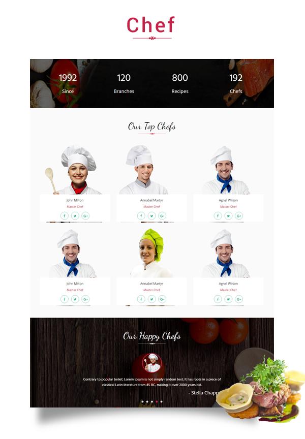 Precious Restaurant Template - 7